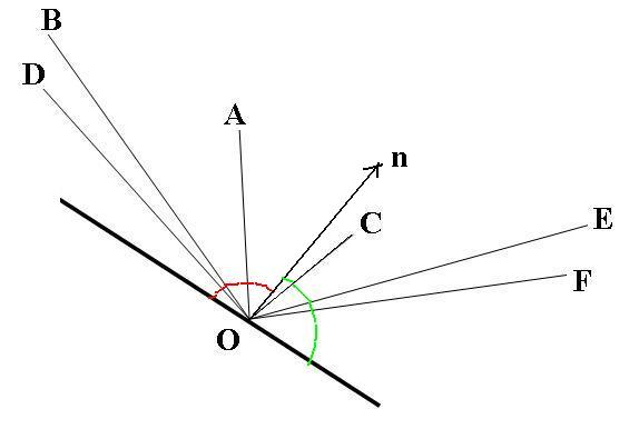 geometry - Angle between different rays (3d line segments) and