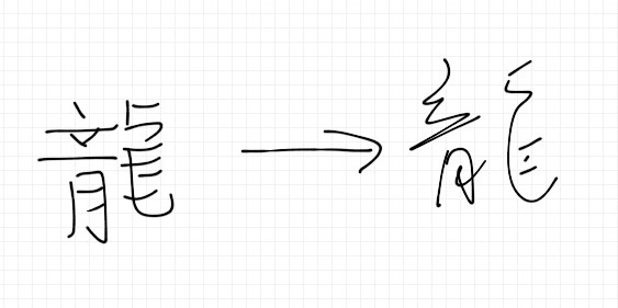 Writing How To Hand Write Chinese Characters Faster