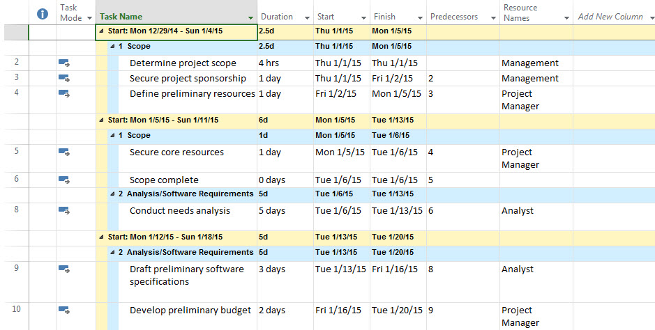 View project plan by week in a tabular format - Project Management - project plan format