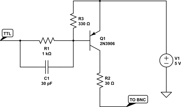 50 ohm driver circuit