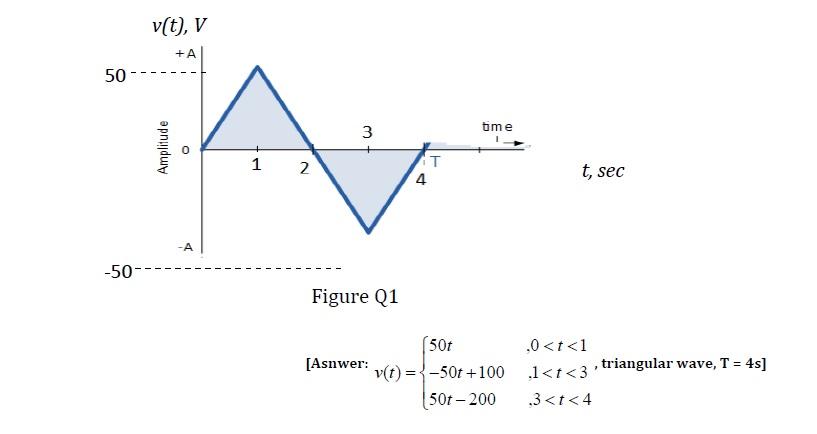calculus - Aquiring Triangular Signal Equation from Waveform