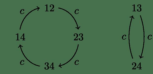 simple block diagram tikz tex latex stack exchange