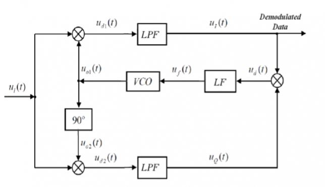 load block diagram matlab