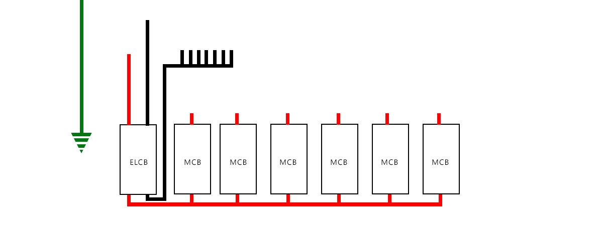 Elcb Mcb Wiring Diagram - Carbonvotemuditblog \u2022