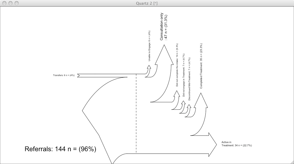 sankey diagram amazing