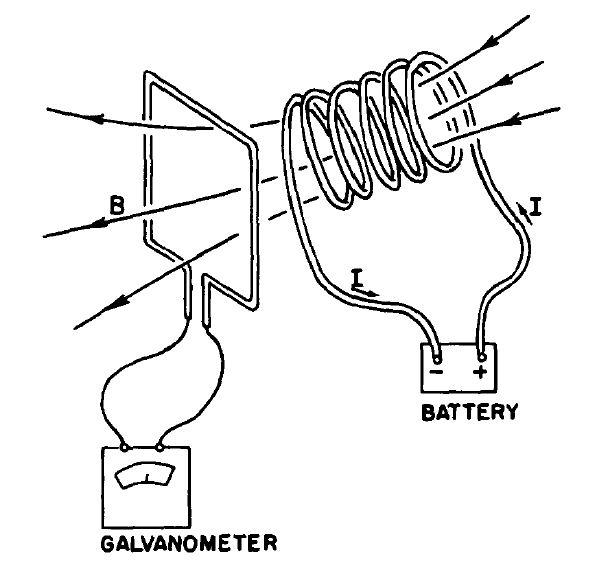 simple galvanometer diagram