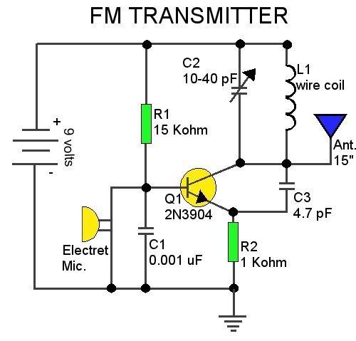 fm modulation circuit