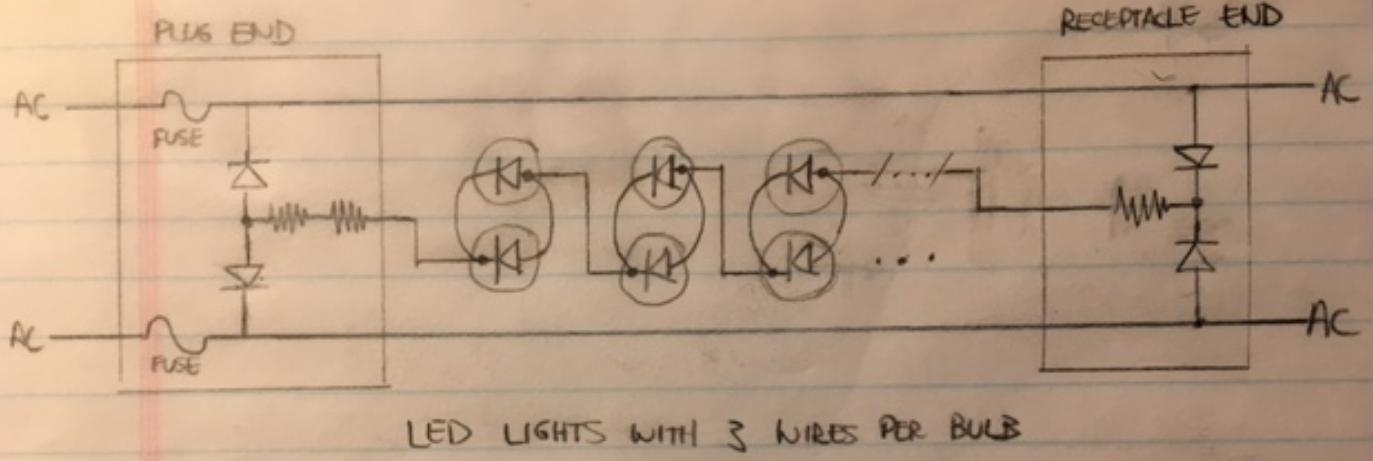 I want to repair an LED Christmas light string with 3 wires per bulb