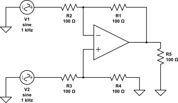 the requirements for the adder circuit opamp in this circuit are