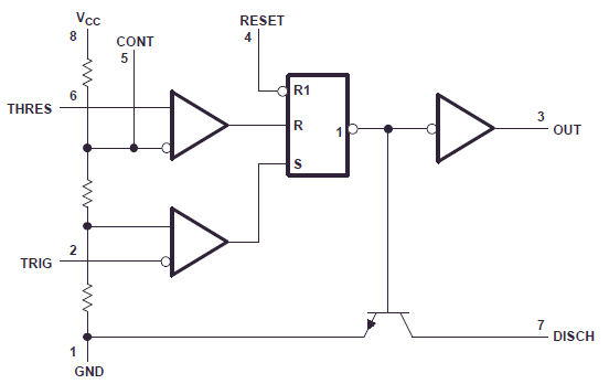 what is the purpose resistors and capacitor in this 555 circuit
