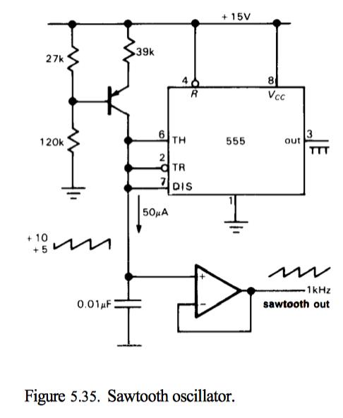 sawtooth signal generator