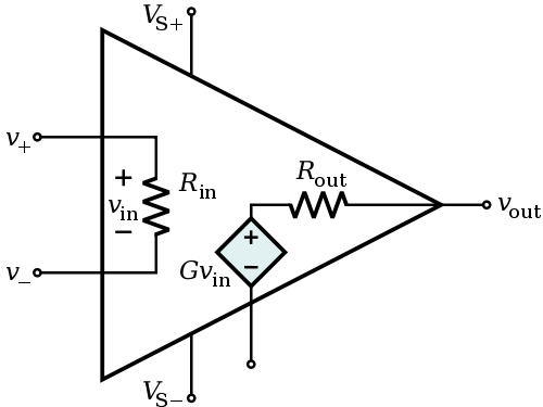 figure shows the basic block diagram of opamp