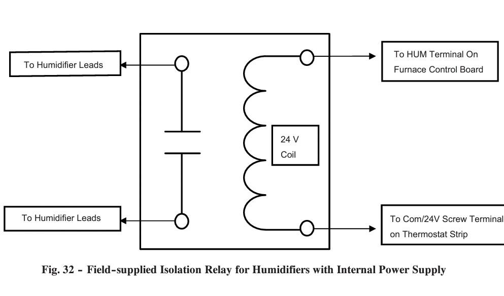 humidifier wiring generalaire mhx3
