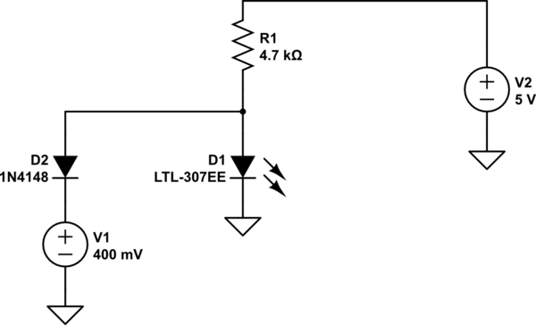 led problem regarding and gate using diode