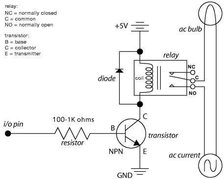 11 Flat Pin Relay Wiring Diagram How To Implement A Soft Power Switch Controllable By