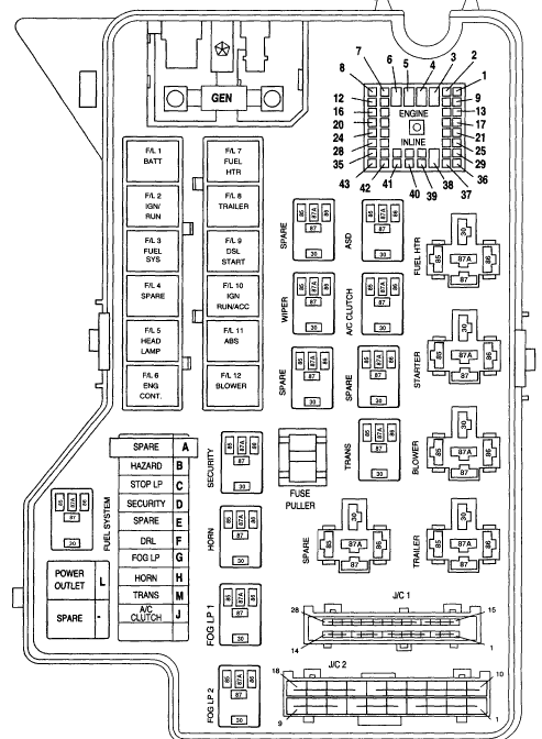 1998 dodge ram 1500 fuse panel diagram