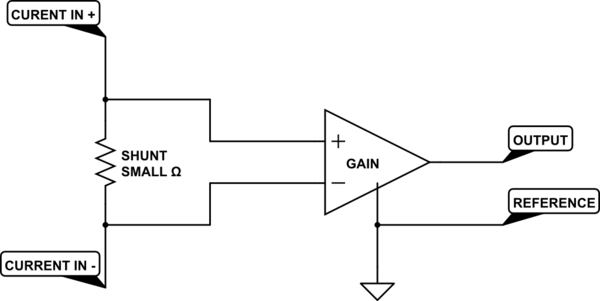 describe twisted pair wiring