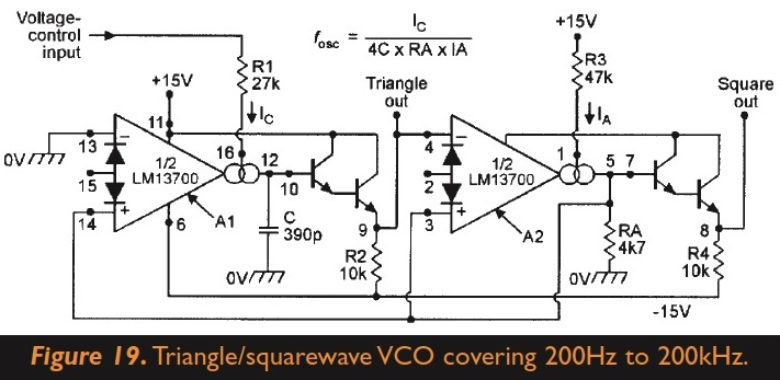 oscillator vco sawtooth and duty cycle electrical engineering