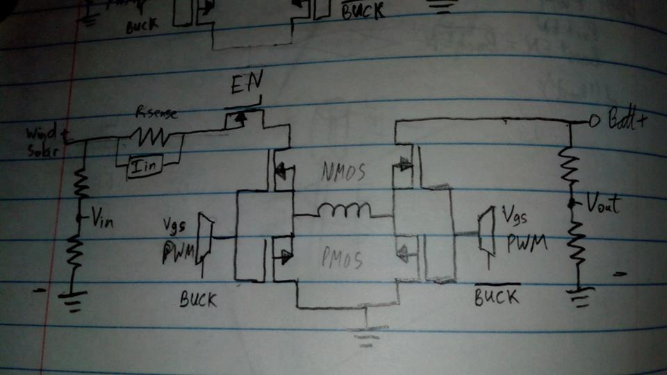 Single inductor buck-boost idea for MPPT (maximum power point