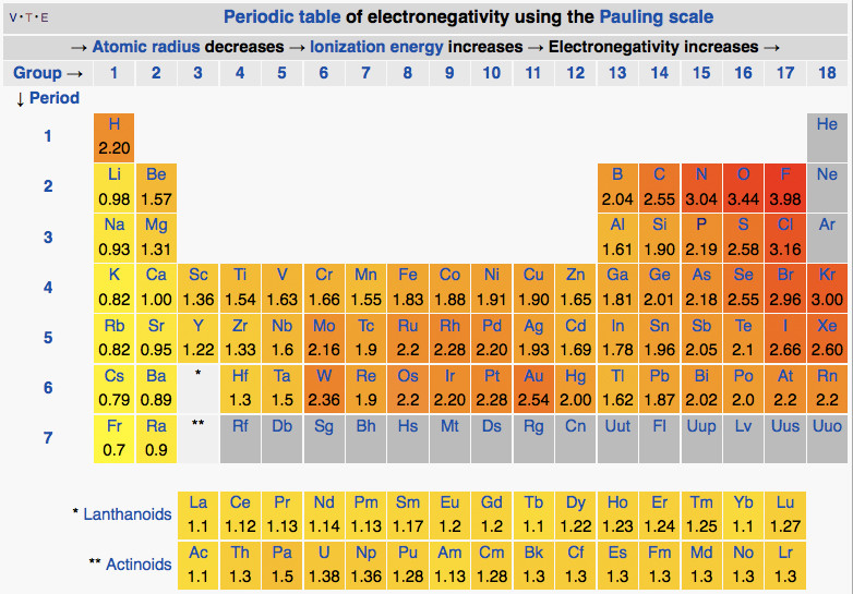 energy - Why is oxygen so special? - Chemistry Stack Exchange