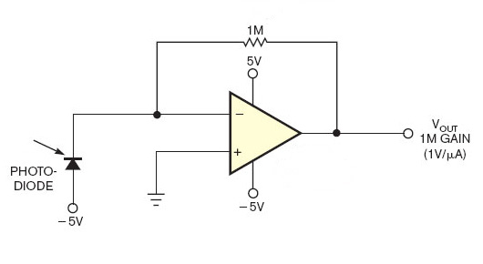 photodiodeamplifier schematic