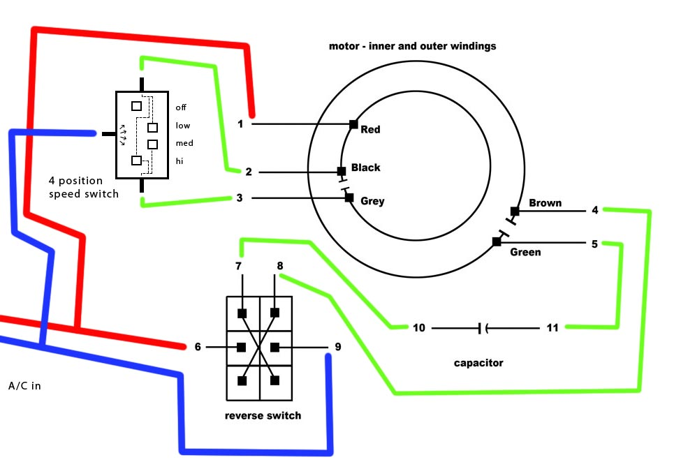 electrical - Wiring multispeed PSC motor from ceiling fan - Home