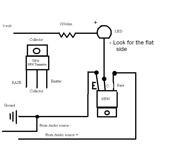 LED to music sync barely blinking even with amplifier - Electrical