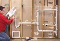 plumbing - Utility Sink and Washing Machine Drain Pipe ...