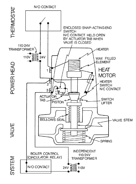 taco zone head wiring diagram