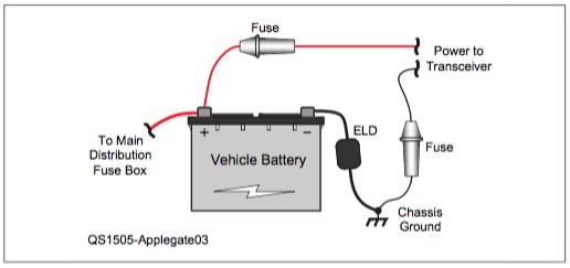 mobile ham radio wiring
