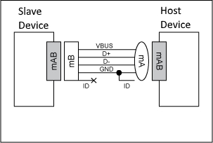 Micro Usb Otg Wiring Diagram. Usb 3.0 Wiring Diagram, Usb 2.0 Wiring on simple fm transmitter schematic, nand schematic, lcd schematic, battery schematic, headphone schematic, hdmi schematic, bluetooth schematic, camera schematic, gps schematic, audio schematic, jtag schematic, led schematic,