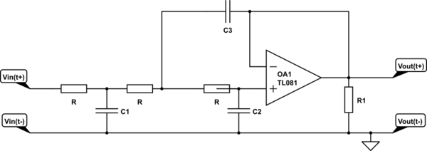 filter circuit for human speech