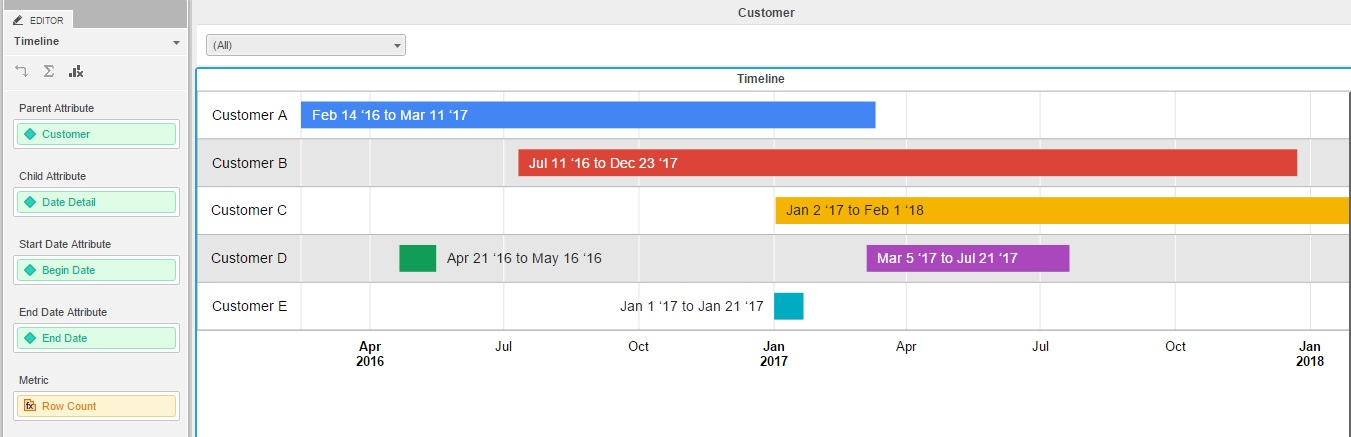 dashboard - MicroStrategy - How do I make the month labels of the - sample timeline