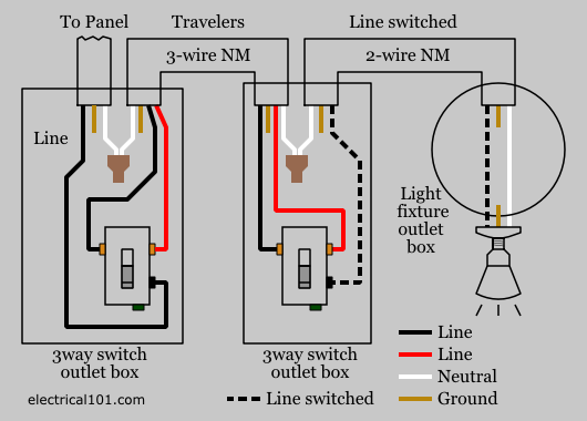 wiring diagram for 3 way switch two lights