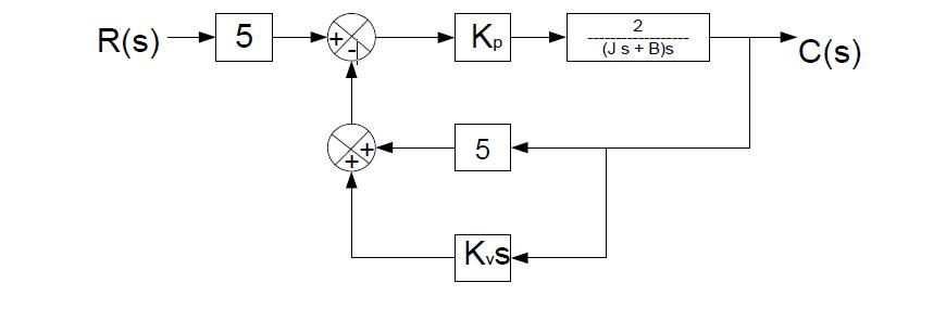 block diagram reduction parallel