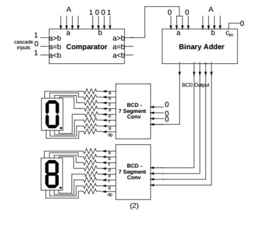 2 digit 7 segment display circuit diagram