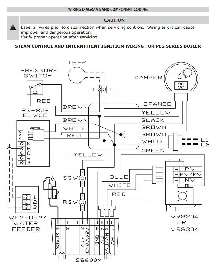 Utica Wiring Diagram - Wiring Diagram Progresif