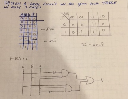 logic gates - Truth Table to Circuit - Electrical Engineering Stack