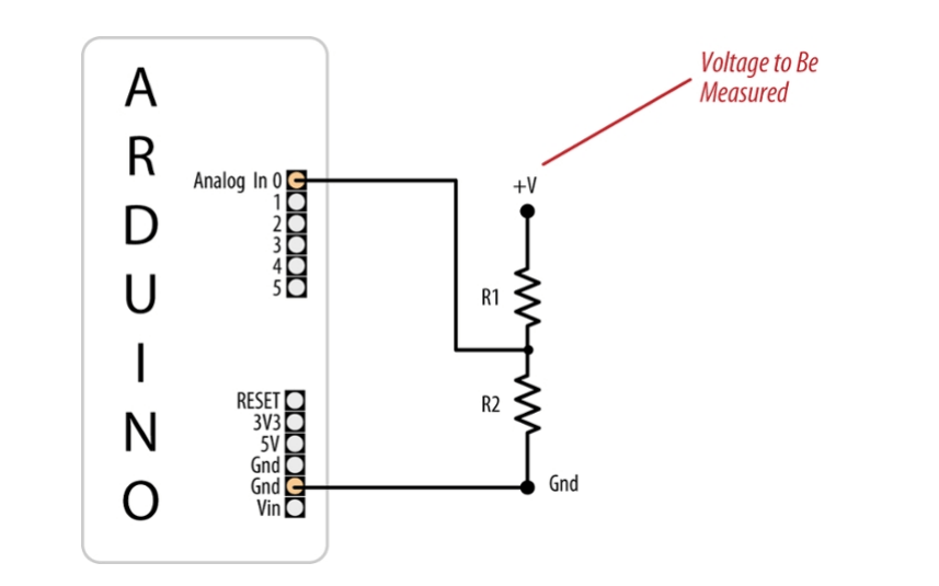 how to measure resistance with microcontroller
