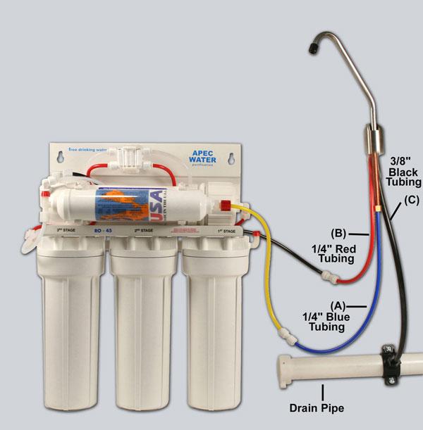Plumbing - Can I Install An Air Gap Faucet Instead Of A Basic Air