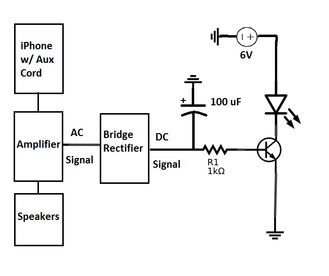 bridge with transistor as switchb