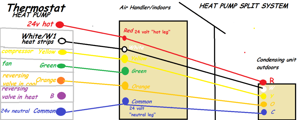 trane rtu wiring diagram y1 and w2
