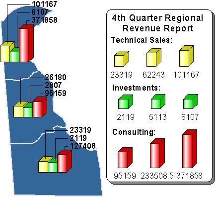 labeling - Is it possible to label pie/bar charts in MapInfo Pro v10