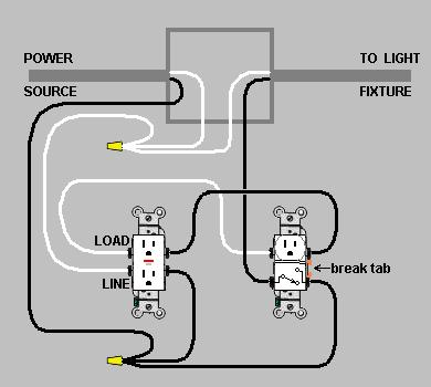 electrical - Wiring a switch/outlet combo device and GFCI - Home