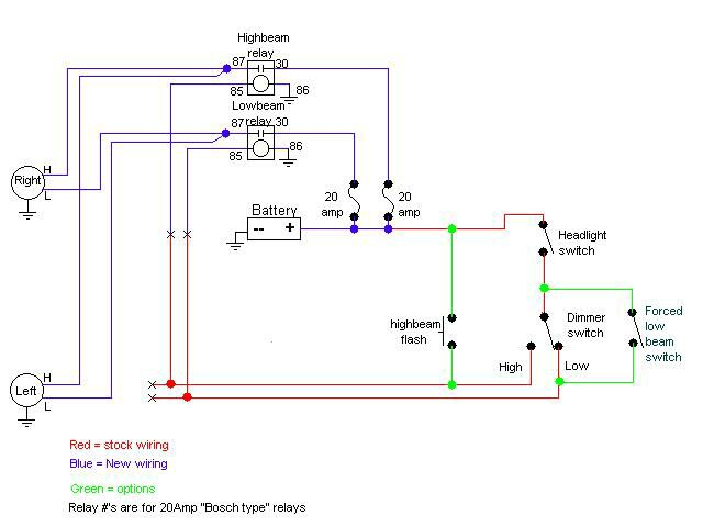 electrical - What\u0027s the correct fusing for a headlight relay