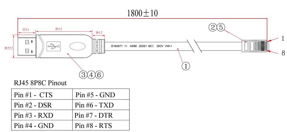 Serial Rj45 Wiring Diagram - Wwwcaseistore \u2022