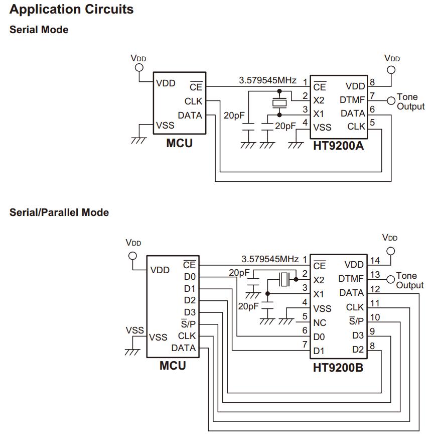 harley davidson wiring diagram further 7 pin trailer wiring diagram
