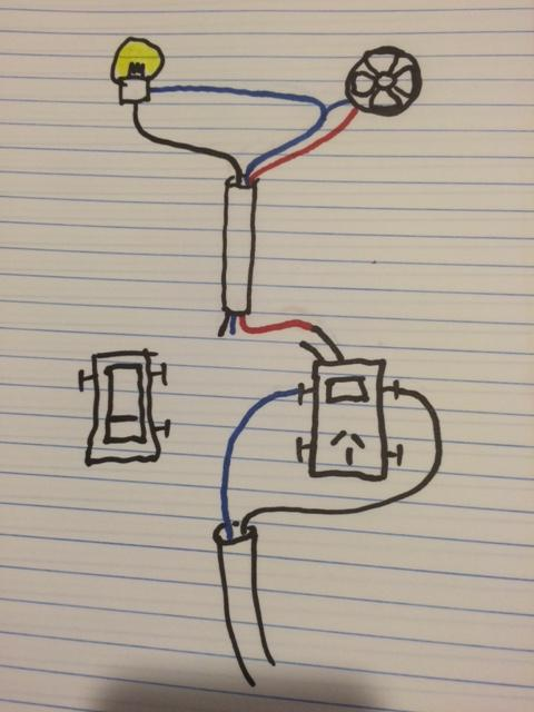 wiring - Can a GFCI combo and a switch be independently connected to