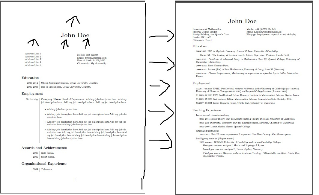 cv latex template john doe