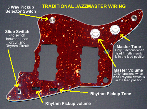 Jazzmaster Guitar Wiring Diagram Wiring Diagrams